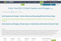 Clime Time ESD 123 Earth Systems and Changes