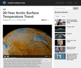 20-Year Arctic Surface Temperature Trend