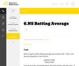 6.NS Batting Average