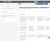 Multimedia Presentation Rubric—Middle School