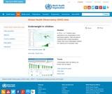 Underweight in Children (WHO Global Health Observatory)