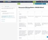 Persuasive Writing Rubric—Middle School