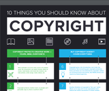 INFOGRAPHIC: 10 Things You Should Know About Copyright