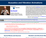 Acoustics and Vibration Animations