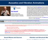Acoustics and Vibration Animations
