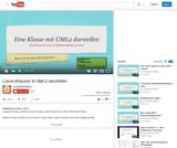 (Java-)Klassen in UML2 darstellen